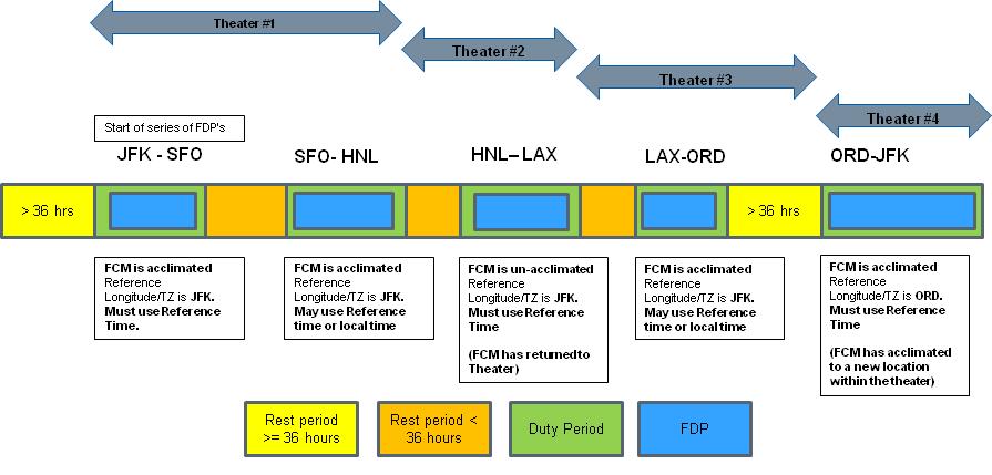 FAA adapt 1